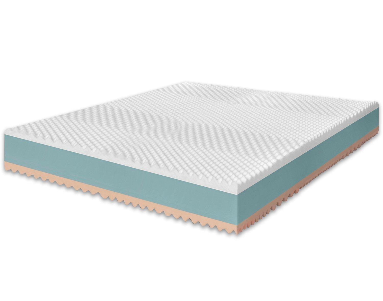 Miglior Marca Materasso Memory.I 5 Migliori Materassi Memory Foam Recensioni Del 2020