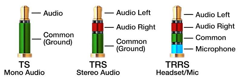 cuffie da gaming porte audio
